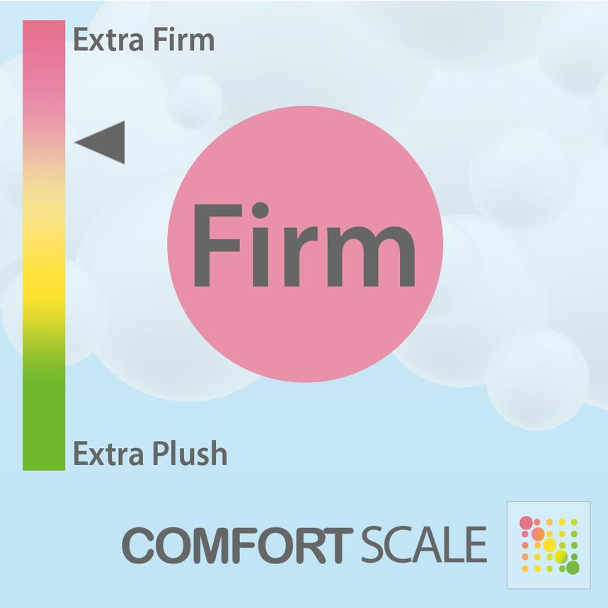 iComfort Blue Max 1000 Cushion Firm King Mattress w/Low Foundation by Serta  alternate image, 3 of 3 images.